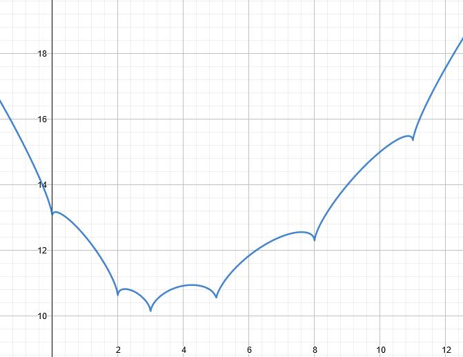 Geogebra_Example